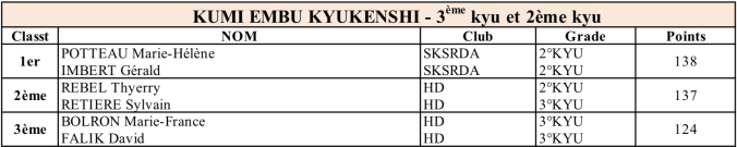 taikai2018_kyukenshi